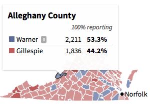 Election Results Screenshot