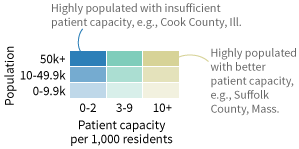 Map legend, population and patient capacity