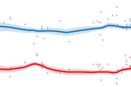 2016 General Election: Trump vs  Clinton - Polls - HuffPost