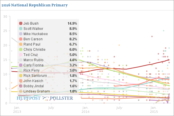 ... To Enter A Tight Primary Race In New Hampshire | The Huffington Post