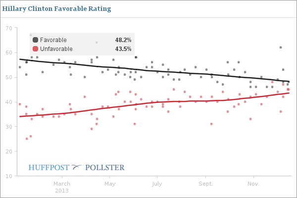 Images 2013 Was A Bad Year For Everyone In Washington, Polls Show | HuffPost 6 John Boehner