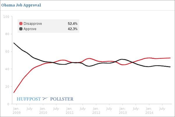 Американские СМИ о влиянии внешней политики Обамы на предстоящие выборы в Конгресс