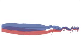 2014 Colorado Governor: Beauprez vs. Hickenlooper