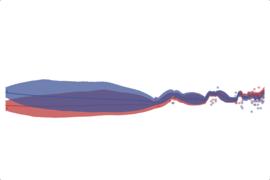 2014 Colorado Senate: Gardner vs. Udall