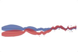 2014 Iowa Senate: Ernst vs. Braley