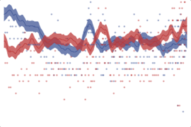 HuffPost Pollster Polls And Charts - Huffington post us election map