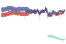 2014 North Carolina Senate: Tillis vs. Hagan