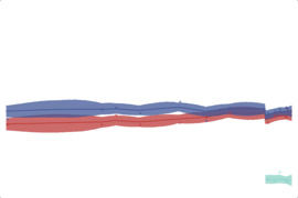 2015 Kentucky Governor: Bevin vs. Conway