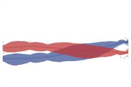 2015 Louisiana Governor: Vitter vs. Edwards