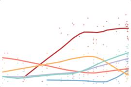 2016 South Carolina Republican Presidential Primary