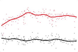 John Boehner Favorable Rating