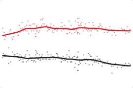Nancy Pelosi Favorable Rating