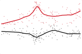 Republican Party Favorable Rating